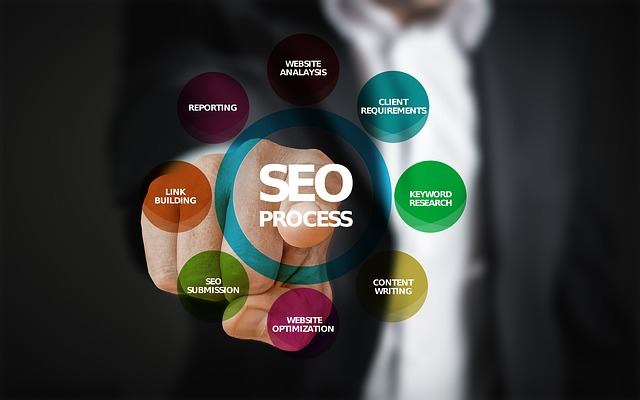 online marketing company markham