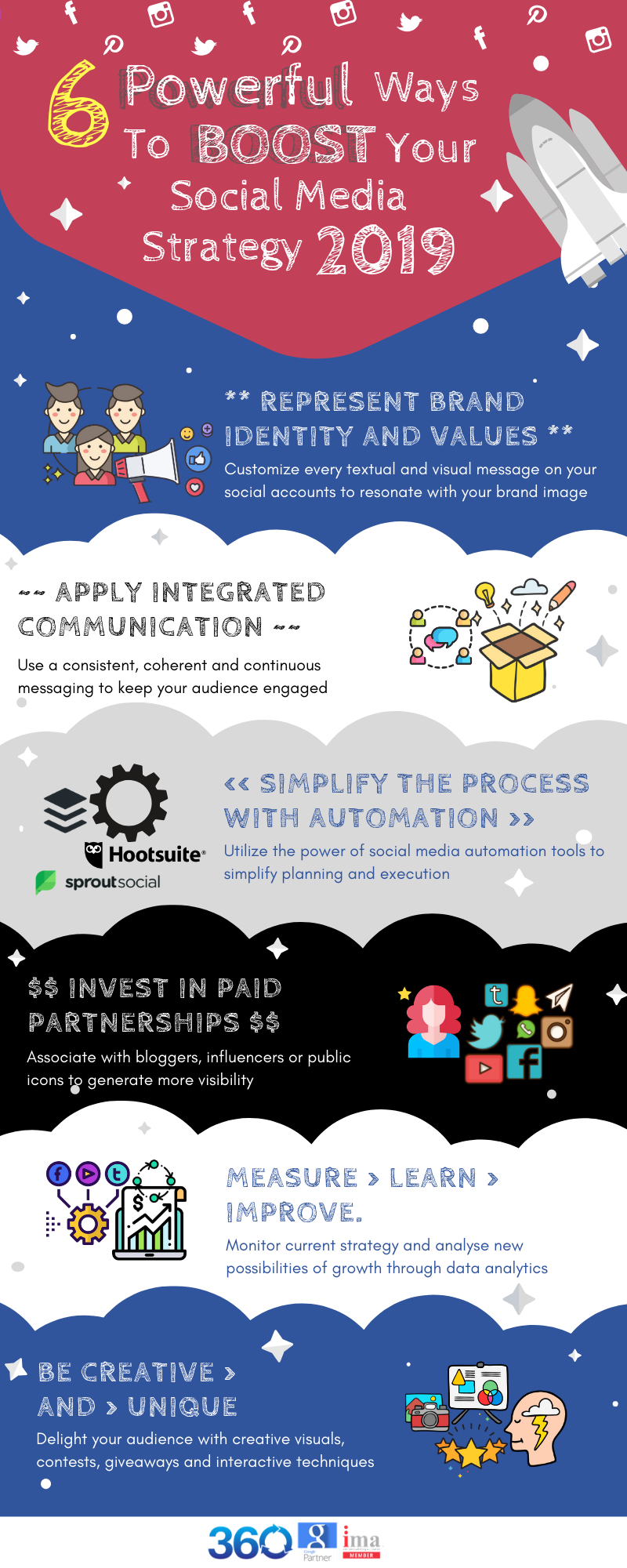 infographic-boost-social-media-strategy-2019